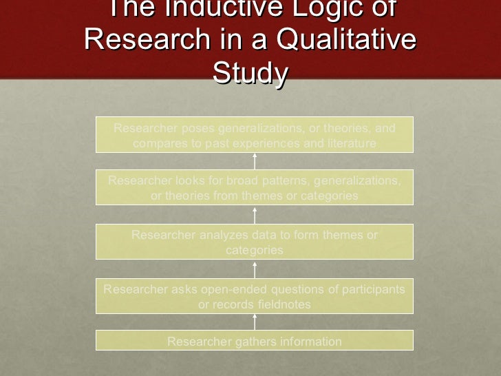 Qualitative research lecture shortened Judge Business School   University of Cambridge