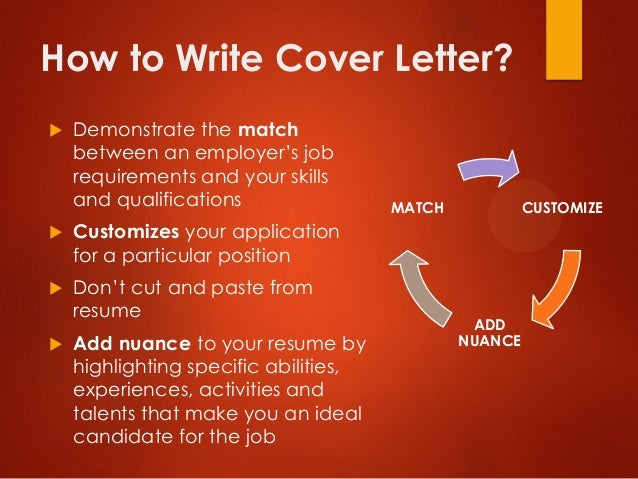 Writing a Cover Letter that Employer Reads