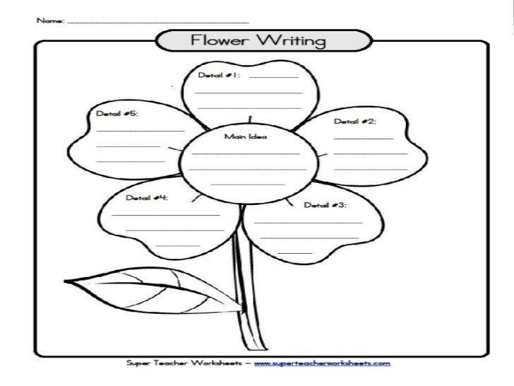 Brainstorming Worksheet Essay Sample