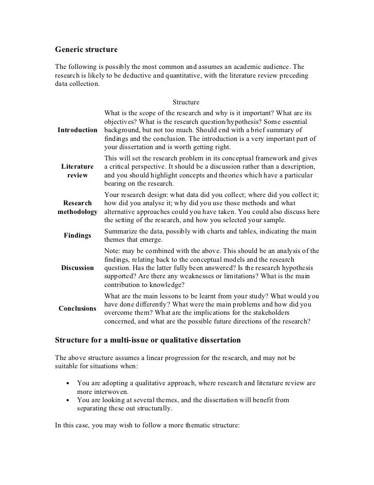 Glossary of a dissertation