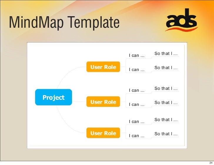 Writing agile requirements mindmap template 24 flashek Choice Image