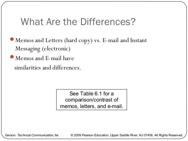 SlideShare  Internal Memo Format Letter
