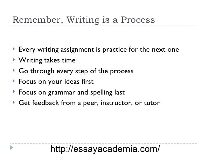 reading process essay The editing and rewriting process if you don't have a friend who can go through this editing process with you, try reading your go through the essay a.