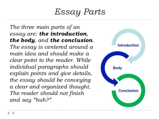 writing conclusions for academic essays This handout will explain the functions of conclusions, offer strategies for writing proof that your essay is helpful in topic in an academic.