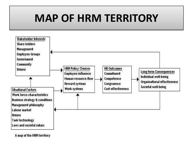 Distinctive HR Policies and Practices - Research Paper Example