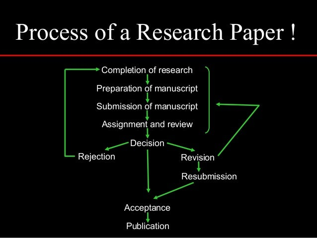 the process of writing a research paper