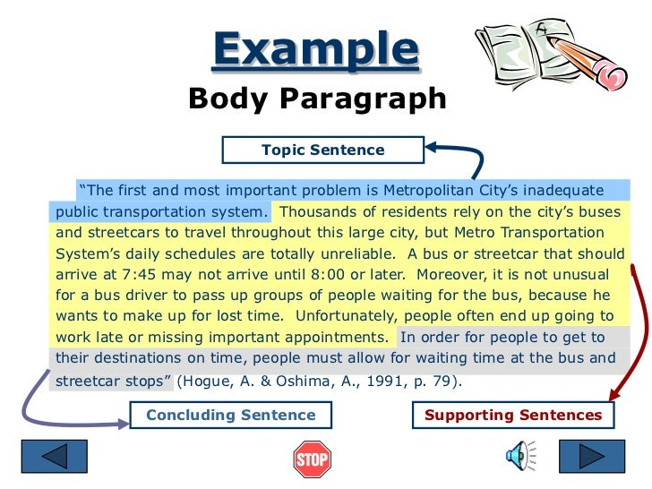 Essay paragraphs length