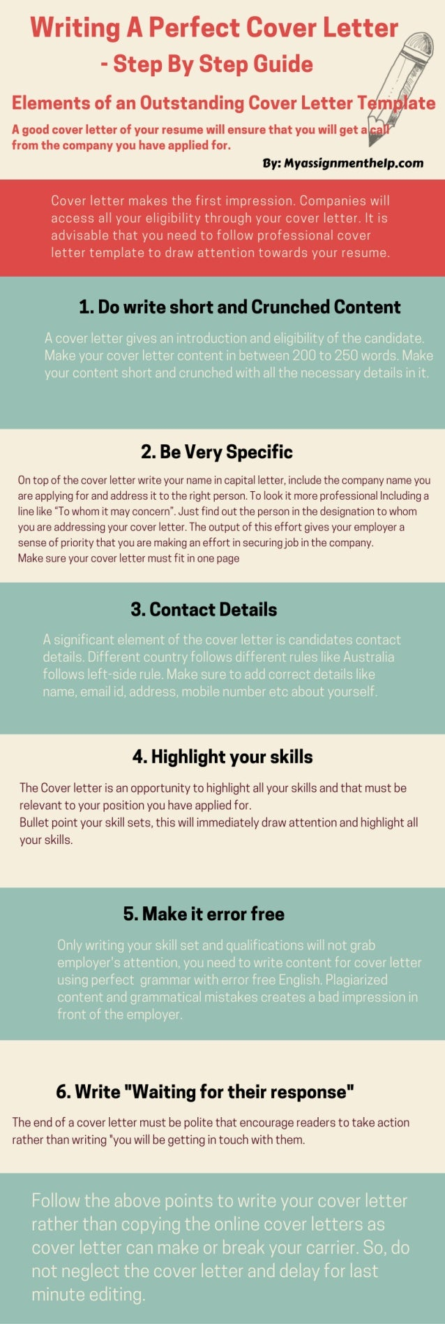 Writing A Perfect Cover Letter - Step By Step Guide