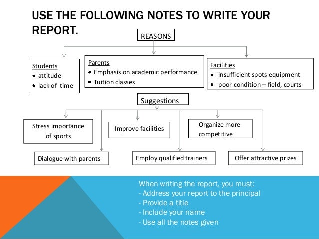 report writing formats for students
