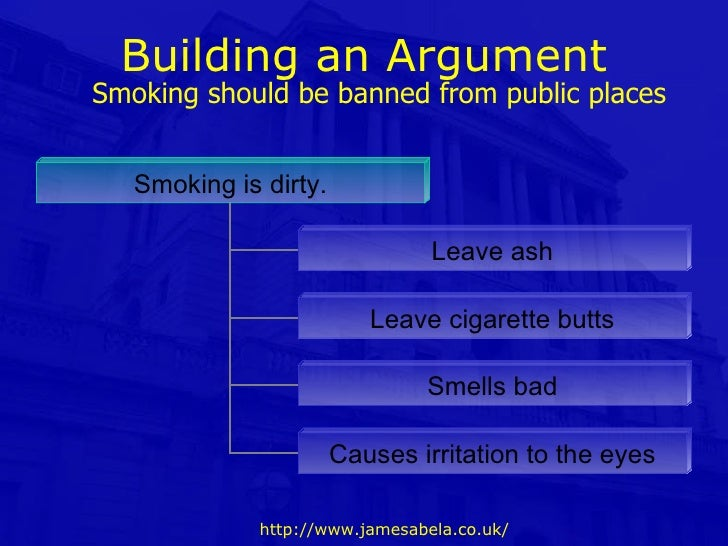argumentative essay about smoking to be prohibited in all restaurants essay Smoking should be prohibited in public places woradej rinswongkawang from thailand explains why he feels smoking should be regulated.