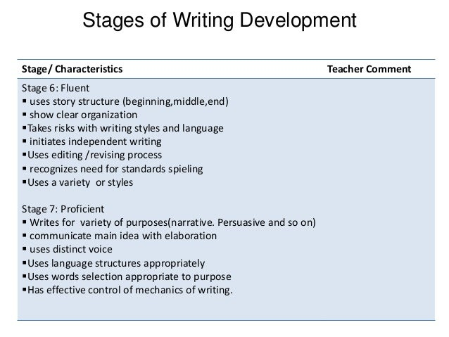 stages in writing an essay Jomrprices 3 stages of essay writing online article writing services how can i write my college essay.