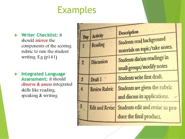 Writing Assessment Assessment criteria the purpose of this support material is to give teachers information about the twelve criteria used to assess arb writing exemplars. writing assessment