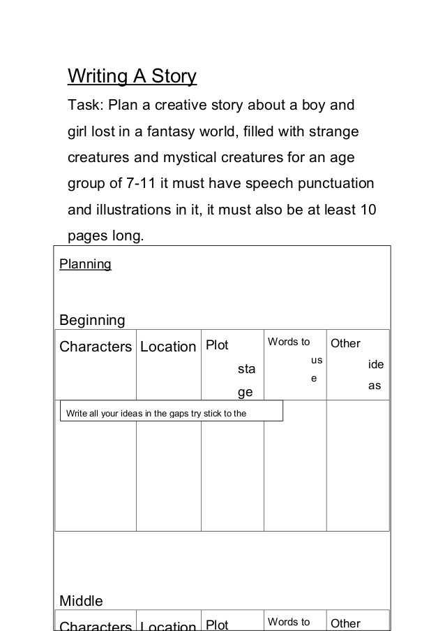 Writing A Story Task: Plan a creative story about a boy and girl lost in a fantasy world, filled with strange creatures an...