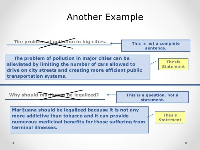thesis statement for drug legalization Students homework help thesis statement for drugs thesis statement although some people argue for the legalization of essays on drug abuse or essays.