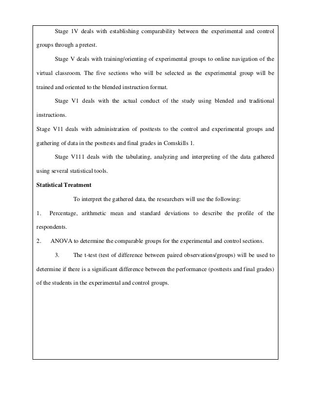 Study Background & Introduction