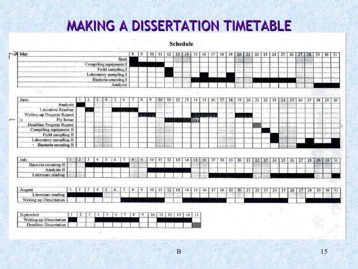 Master thesis plan