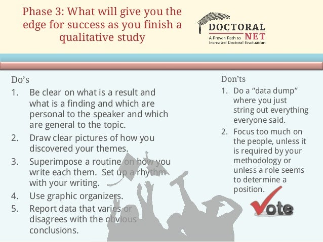dos and donts of writing a thesis The don'ts of persuasive writing 1 don't be negative state your thesis in the first paragraph make your position clear your readers may not read the rest of.