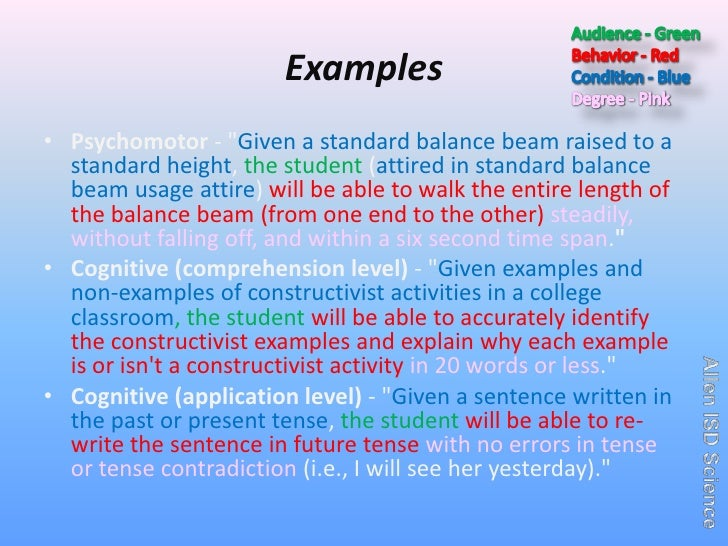 education its aims and objectives essay Free sample essay on the aim of education (free to read) the main aim of education is the all-round development of a student its purpose is to develop a.