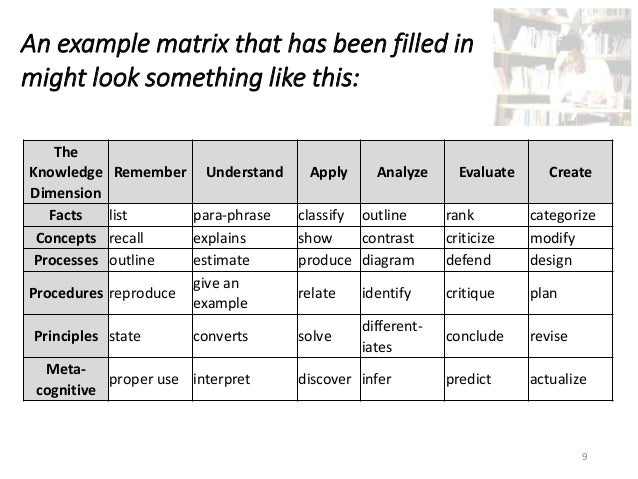 using named examples assess the effectiveness Jan 2011 study figure 5 a) examine the factors that may have influenced the global pattern of internet use shown (10 marks) b) using named examples, assess the effectiveness of technological leapfrogging in contributing to the development process.