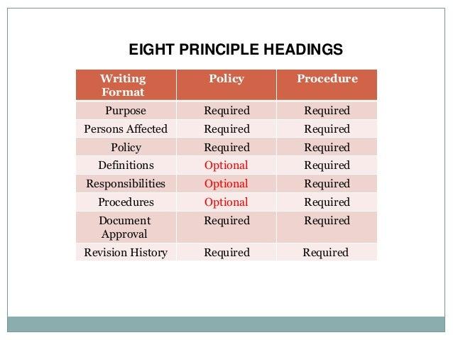 ProcedurePolicyWriting Format RequiredRequiredPurpose RequiredRequiredPersons Affected RequiredRequiredPolicy RequiredOpti...