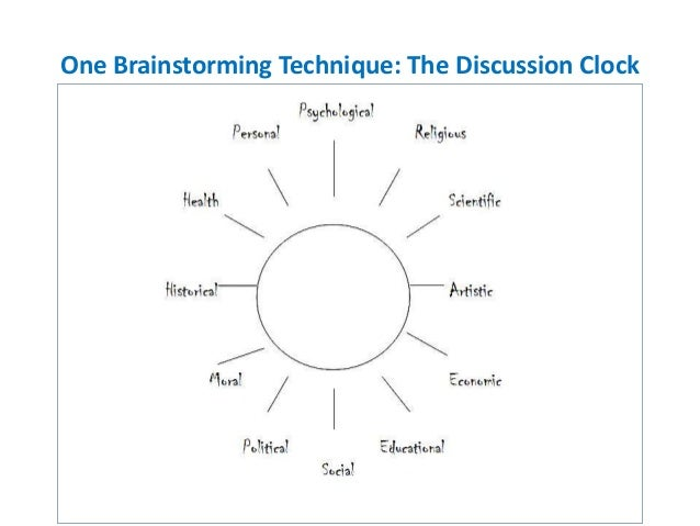 writing essays one brainstorming technique the discussion clock