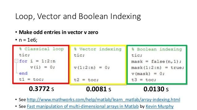 Writing Fast MATLAB Code