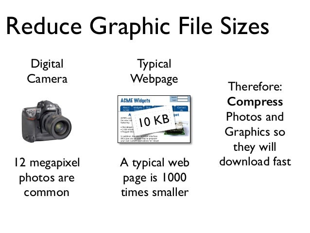 Reduce Graphic File Sizes  Digital  Camera  12 megapixel  photos are  common  Typical  Webpage  Therefore:  Compress  Phot...