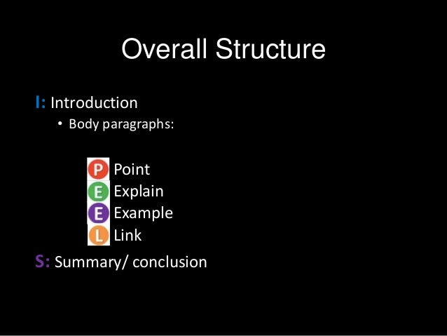 Persuasive Essay Samples High School  Essays In Science also Writing A High School Essay Geography Essay Writing Tips Business Management Essay Topics