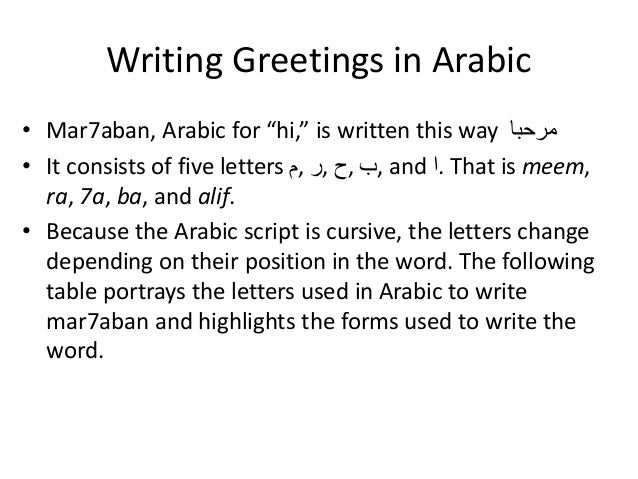 Writing greetings in arabic mar7aban writing greetings in arabic mar7aban arabic for hi is written this m4hsunfo