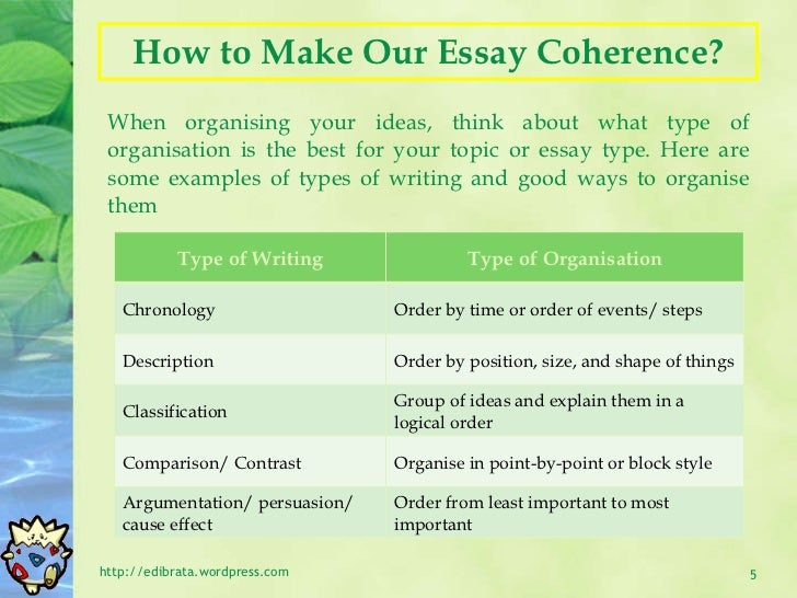 Essay About English Class  Critical Essay Thesis Statement also Essays Topics In English Essay Writing Unity And Coherence Science Fiction Essays