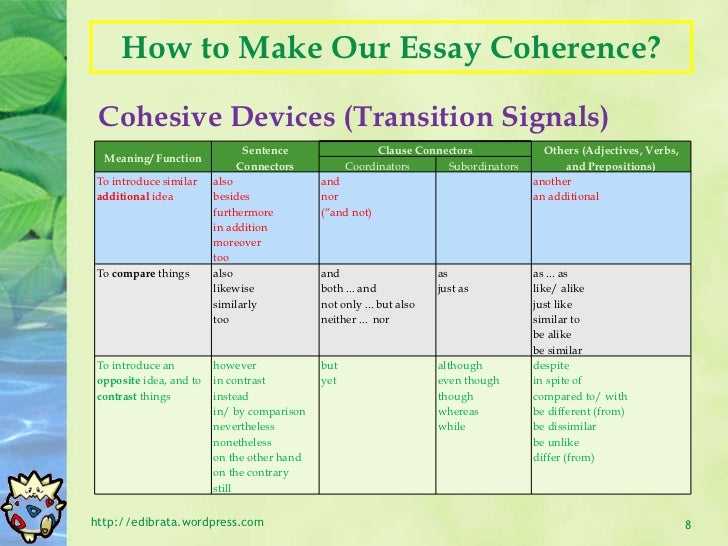 essay writing unity and coherence   8