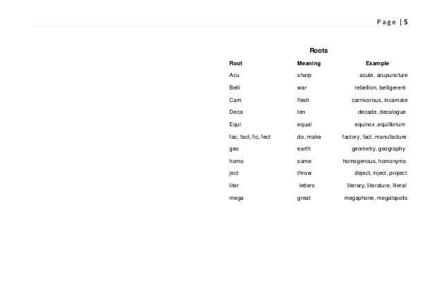 Prefix Meaning Earth  Letters