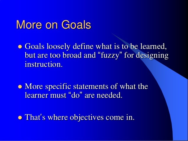 Learning objectives.