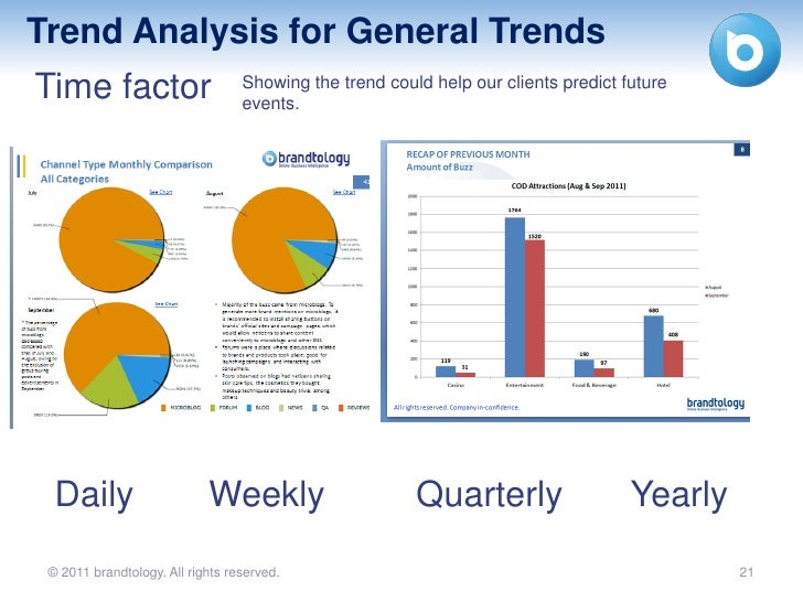 Writing Key Findings General Trends And Recommendations