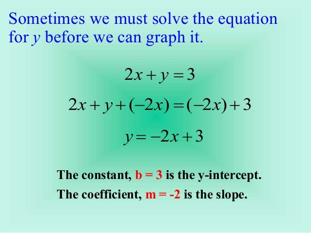 Writing linear equations KG Math Middle School