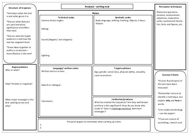 Analysis - writing mat Notes Structure of response *Introduce what the text is and what genre it is. *Discuss what feature...