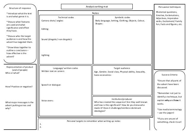 Analysis	   writing	   mat	     Structure	   of	   response	    *Introduce	   what	   the	   text	    is	   and	   what	  ...