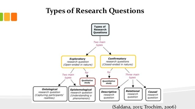 Dissertation help methodology