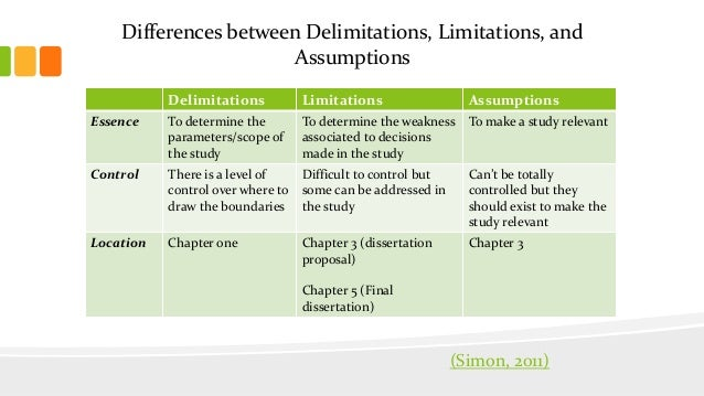 Dissertation limitations