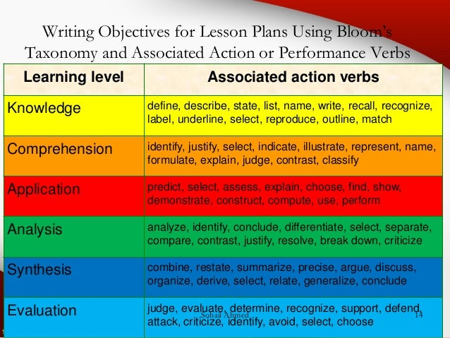 Objective Action Verbs