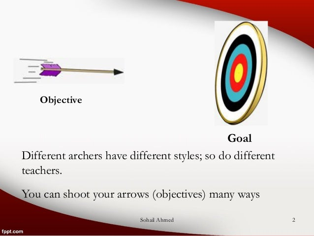 Writing objectives using bloom's taxonomy by Sohail ahmed Slide 2