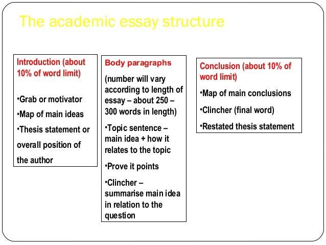 english 1301 argumentative essay Chantay lowe english 1301 persuasive essay people  how to write argumentative essay sample english  teaching writing teaching ideas essay prompts.