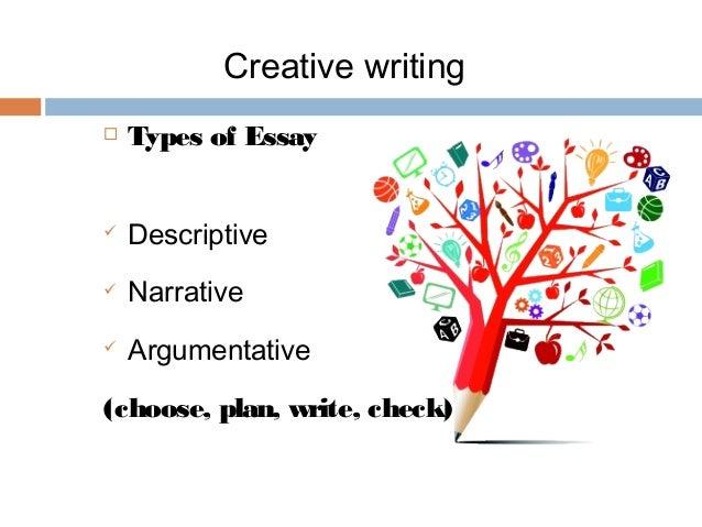 english learning essay topics quiz