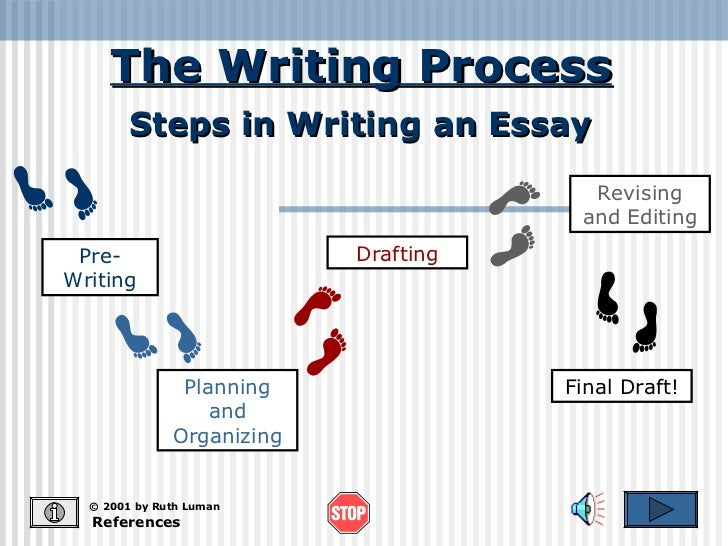 writing process the writing process references © 2001 by ruth luman steps in writing an essay pre