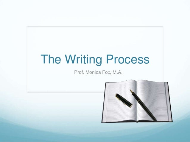 The Writing Process Prof. Monica Fox, M.A.