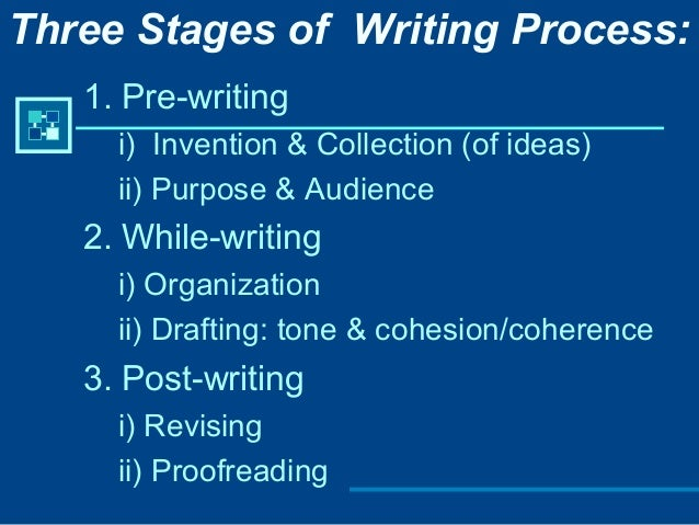 writing process stages Stages in writing development emergent stage at the emergent stage, writers are learning what writing is about they are  using the writing process,.