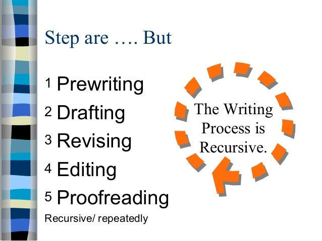 recursive writing process Cognitive actions in a hierarchical format that reflected the recursive nature of writing writing process writing model research based on cognitive processes 31.
