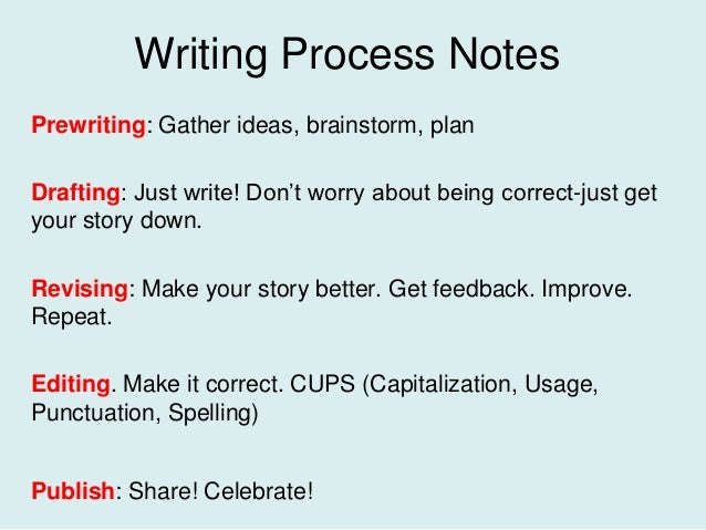 Writing Process 5th Grade