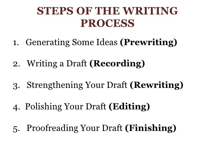 pre writing process You might have skipped the vital first stage of the writing process: prewriting this covers everything you do before starting your rough draft.