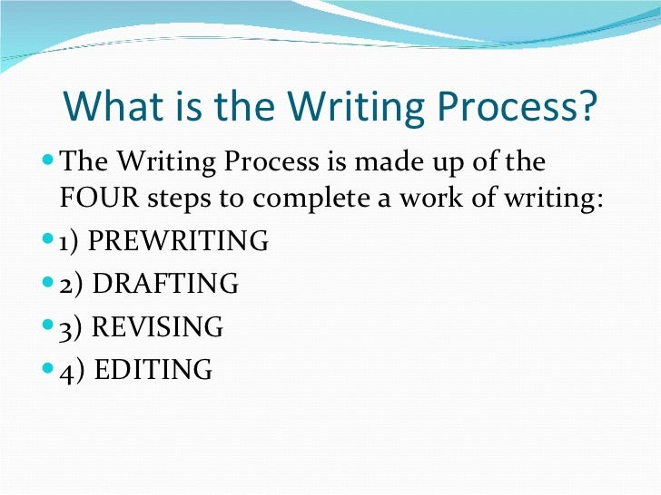 1. explain the writing process when composing essay This is the writing process: how do i begin write a thesis statement and a formal sentence outline for an essay about the writing process your purpose is to explain the stages of the writing process so that readers will understand its benefits.